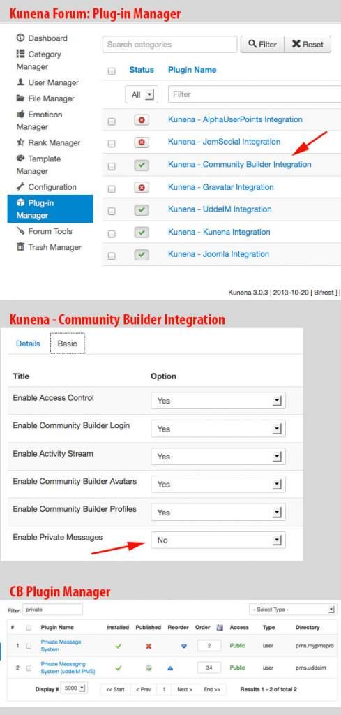 Kunena-PrivateMessaging-Integration.jpg