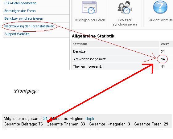 Forum_Differenz.JPG